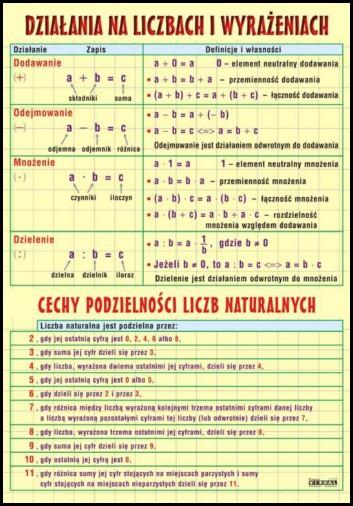 Zestaw plansz do matematyki - szkoła podstawowa IV-VI