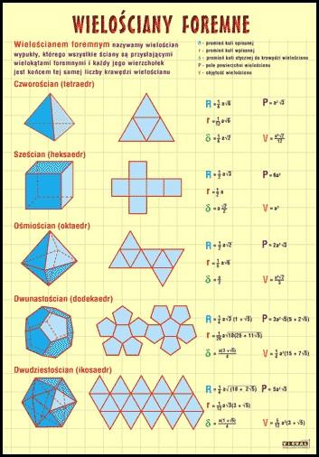Plansze dydaktyczne do matematyki - szkoła podstawowa IV-VI