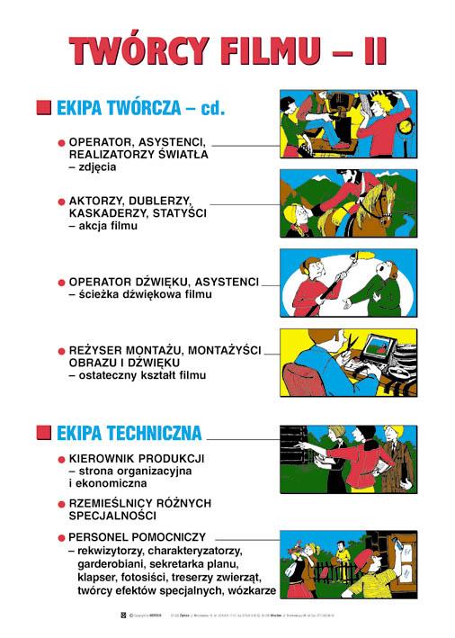 Edukacja Czytelnicza I Medialna Szkoła Podstawowa Cz Iii Tworzenie Przekazów Medialnych